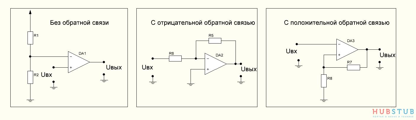 Анализ схем, построенных на ОУ.