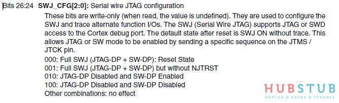 STM32 не работает SPI3.