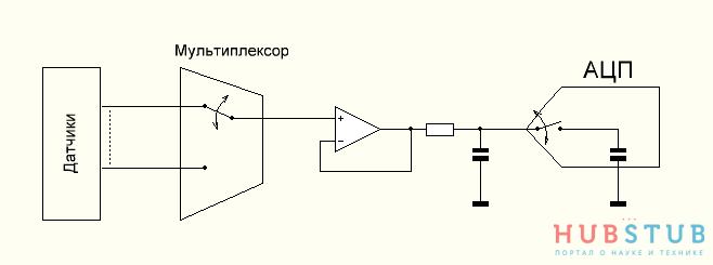 Как работает мультиплексор.