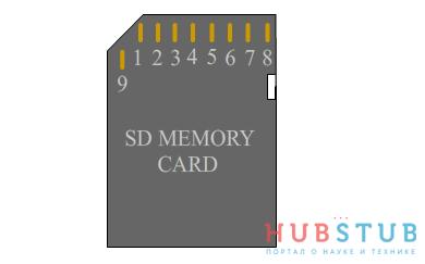 Подключение sd карты к микроконтроллеру.