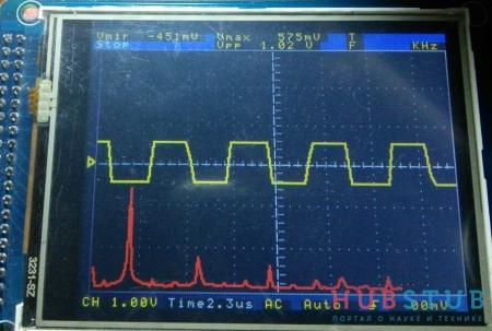 STM32 быстрое преобразование Фурье.