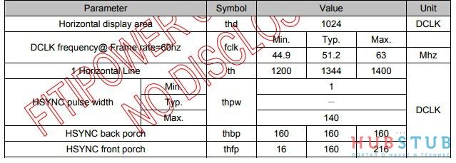 STM32 проблемы при подключении дисплея по LTDC  » Хабстаб
