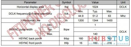 STM32 проблемы при подключении дисплея по LTDC.