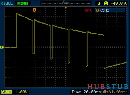 STM32 ONE PULSE MODE.