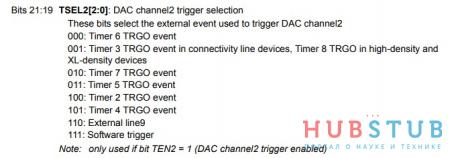 STM32 DAC.